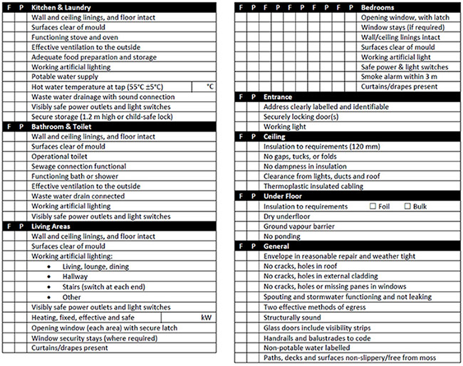 Housing wof checklist