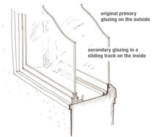 Above: secondary glazing