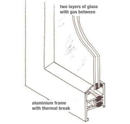 Above: double glazing